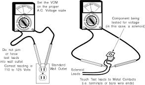 refrigerator diagnosis and repair basics refrigerator repair manual