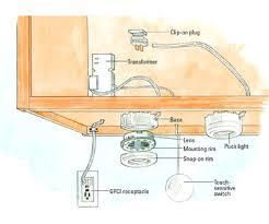 under cabinet puck lighting hard wire cabinet lighting hard wire puck lights nilza cabinet