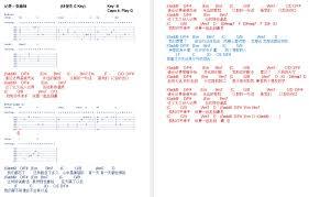 talkingchord com 张惠妹 记得 吉他谱chords cover
