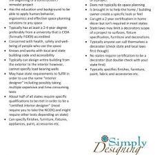 Help With Interior Design by Furniture Design Interior Design Vs Interior Decorating