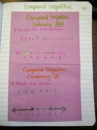 Solve And Graph The Inequalities Worksheet Math U003d Love One Variable Inequalities Inb Pages Algebra 1
