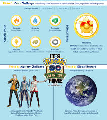 Map Of Pokemon World by Pokemon Go Safari Zone Update Events Around The World Slashgear