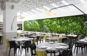 mendeli street boutique hotel tel aviv restaurants cafes