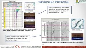 40 meters to feet chengyu yang 2016 core conference