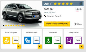 audi q7 deals 2017 audi q7 lease deals and prices page 2 car forums at