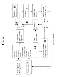 patent us7006901 computerized automated dynamic control system