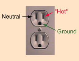 why is the positive wire red called u0027hot u0027 quora