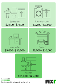 cost for custom kitchen cabinets 2021 cost to install custom cabinets cost of custom cabinets