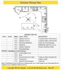 underground electrical wire code are you with the electrical codes