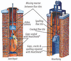 exterior exciting brick chimney and lining repair and fireplace flue