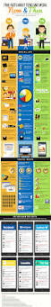 how teen media consumption has changed over the years teen how teen media consumption has changed over the years