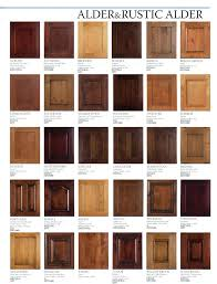 Cabinet Wood Types Types Of Wood For Speaker Cabinets Types Of Non Wood Cabinets 25