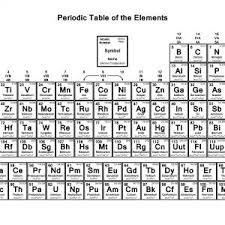 periodic table pdf black and white different atomic mass periodic table best of file periodic table