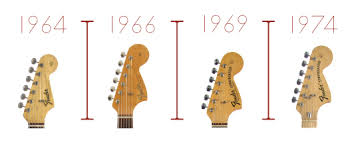 marketing and industrial design the fender strat headstock
