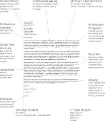 cover letter heading format sample of how to write a good cover
