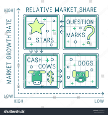 Diagrams Linear Bcg Matrix Market Growth Share Stock Vector Bcg Ppt Template