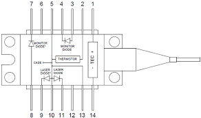 compact laser diode driver with tec and mount for butterfly packages