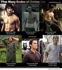Christian Bale Meme - the many bodies of christian bale weknowmemes