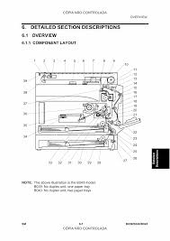 ricoh aficio 1015 manuale italiano wysiwyg
