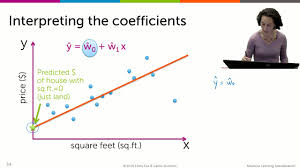 Computing Square Footage Interpreting The Fitted Line University Of Washington Coursera