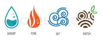 four elements flat style symbols water air and earth signs
