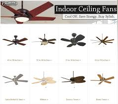 ceiling fan size in inches ceiling fan size for room pixball com