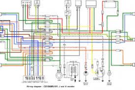 honda xrm 125 wiring diagram pdf 4k wallpapers
