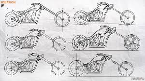 product design formula