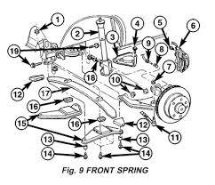 mercedes sprinter front spring replacement