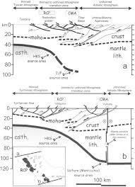 Iup Map Tectonic Setting Of The Carbonatite Melilitite Association Of