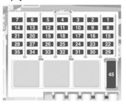 opel combo c 2001 u2013 2011 u2013 fuse box diagram auto genius
