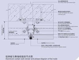 Unitized Curtain Wall Unitized Curtain Wall Systems Cad Details Nrtradiant Com