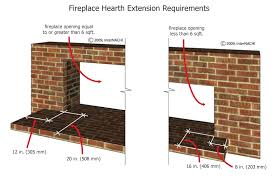 masonry fireplace hearth is both floor and projection internachi