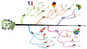 World Map Pictures by Imindmap Gallery Imindmap Mind Mapping