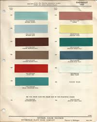 1955 chevrolet bel air seamist green code 586 car paint color kit