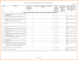 best report format template best format of audit report template with table form and