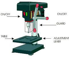 Pedestal Drill Machine Drills