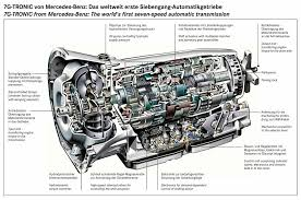 mercedes a class automatic transmission problems mercedes b class automatic gearbox problems