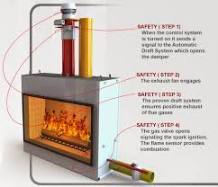 how does a gas fireplace work dact us