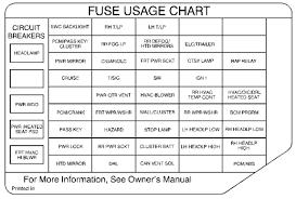 oldsmobile silhouette 2000 u2013 fuse box diagram auto genius