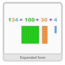 expanded form definition examples u0026 fun math worksheets
