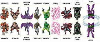 marvel villains character sheet 194 marvel comics stuff