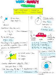 05 work energy and power physics lens