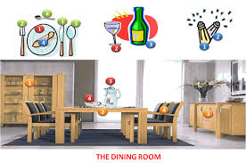 Dining Room Names by Dining Room Vocabulary A1 English