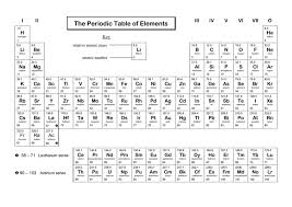periodic table 6th grade free worksheets library download and print worksheets free on
