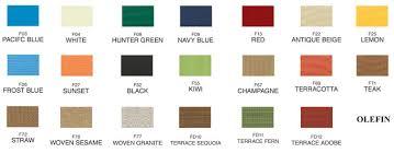Patio Umbrella Fabric by 7 5 U0027 Fiberglass Market Umbrella With Olefin Kiwi