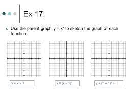 3 2 families of graphs pre calc a parent graphs ppt download