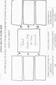 Thinking Map Thinking Map Template Multi Flow Map Printable Multi Free