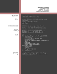 Instructor Resume Example by Artist Resume Sample 20 Makeup Artist Instructor Resume Sample