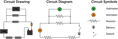 electric circuits ck 12 foundation